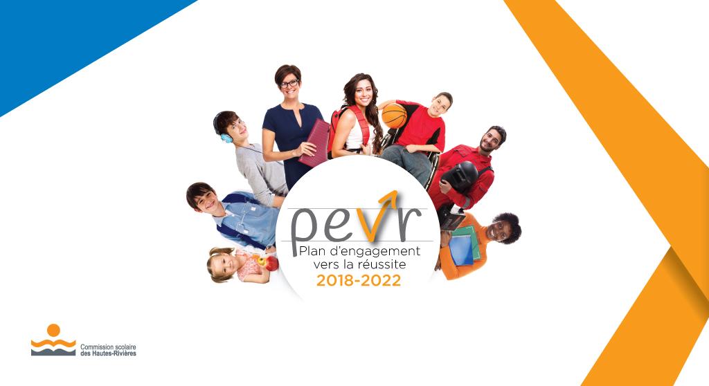 Signature programme PEVR